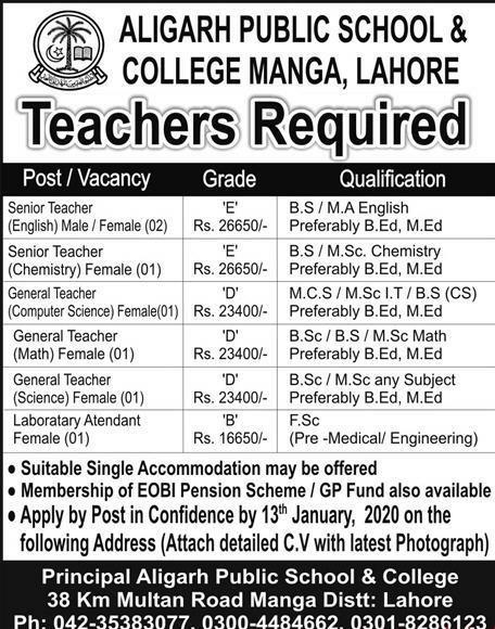 Teachers Required in ALIGARH PUBLIC SCHOOL & COLLEGE MANGA, LAHORE