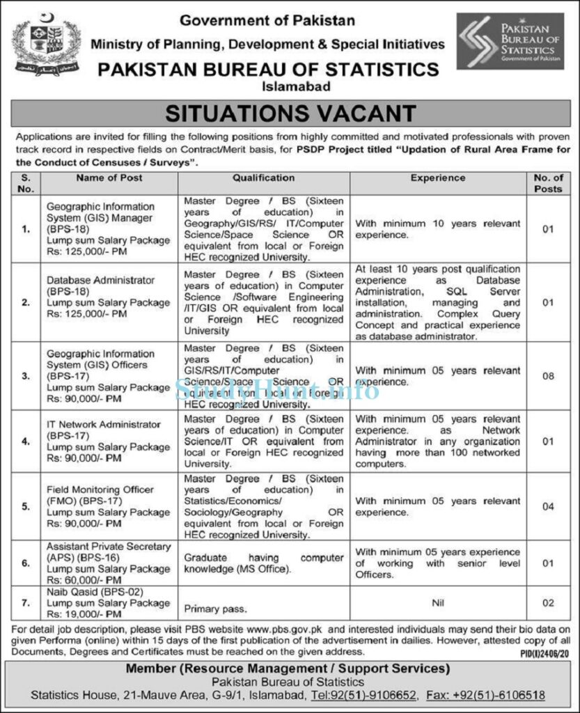 Pakistan Bureau of Statistics PBS Jobs 2020