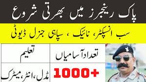 Pakistan Rangers Punjab Jobs 2020