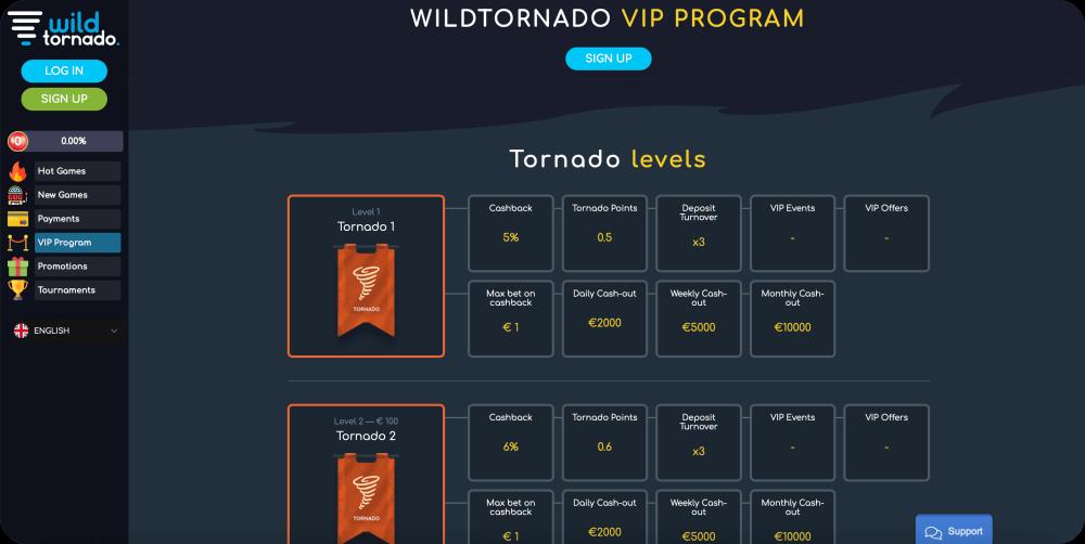 wildtornado review