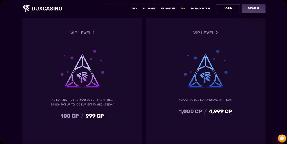 online Casino VIP levels