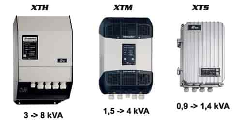 Solar Hybrid Systems - Studer Inverters