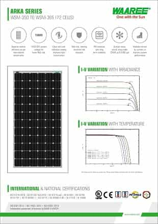 Waaree Energy Arka Series Panel Data