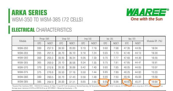 Arka Series 385 Wp panel data