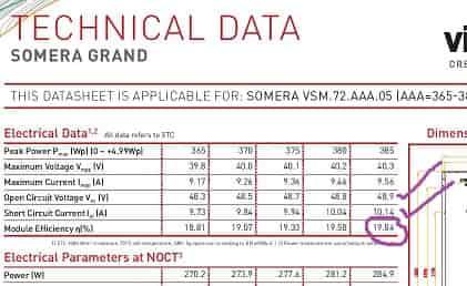 Somera Grand Panel Data