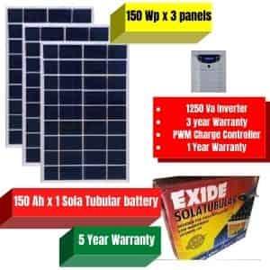 Solar Off Grid Plant 1250Va