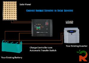 Convert Inverter To Solar
