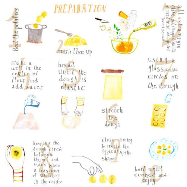 aurora-cacciapuoti-recipe-box-preparation