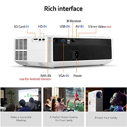 Basic Projector rich interface