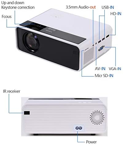 slots available in AUN Projector