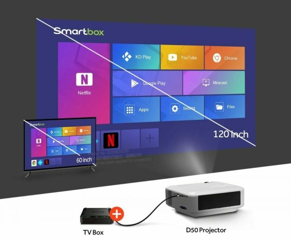Portable AUN Projector for home