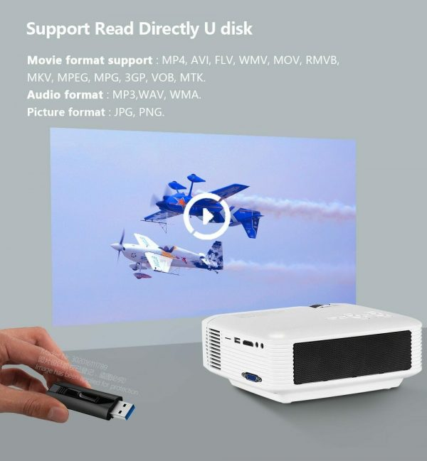 AUN Projector for classroom