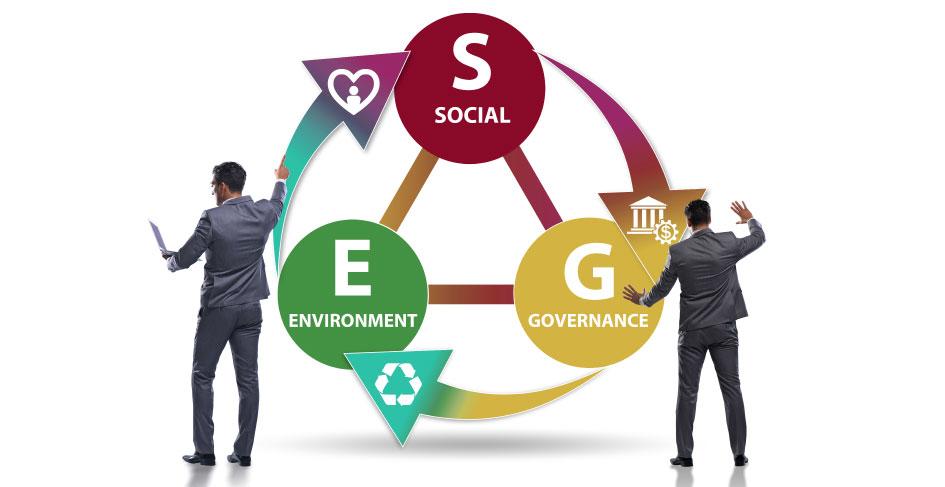 Aurora מאפשרת למשקיעים מחקר ניתוח ודירוג של למעלה 650 קרנות השקעה המסווגות כ- ESG