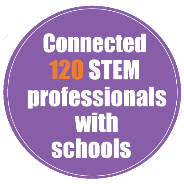 Connected 120 STEM professionals