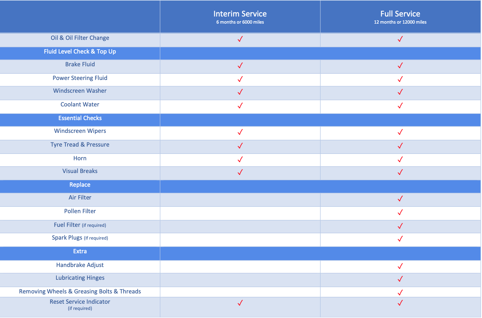 Leicester Vehicle_Service_Price