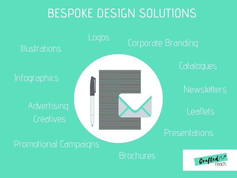 bespoke-marketing-design-solutions-crafted-reach