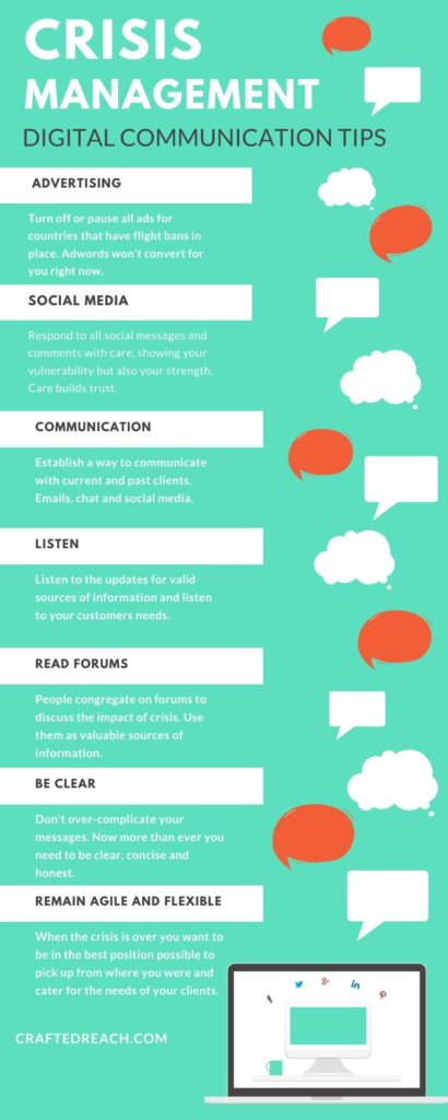 crisis-management-digital-tips-infographic-min