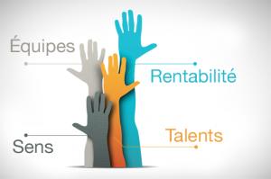 Equipes - Sens - Rentabilité - Talents