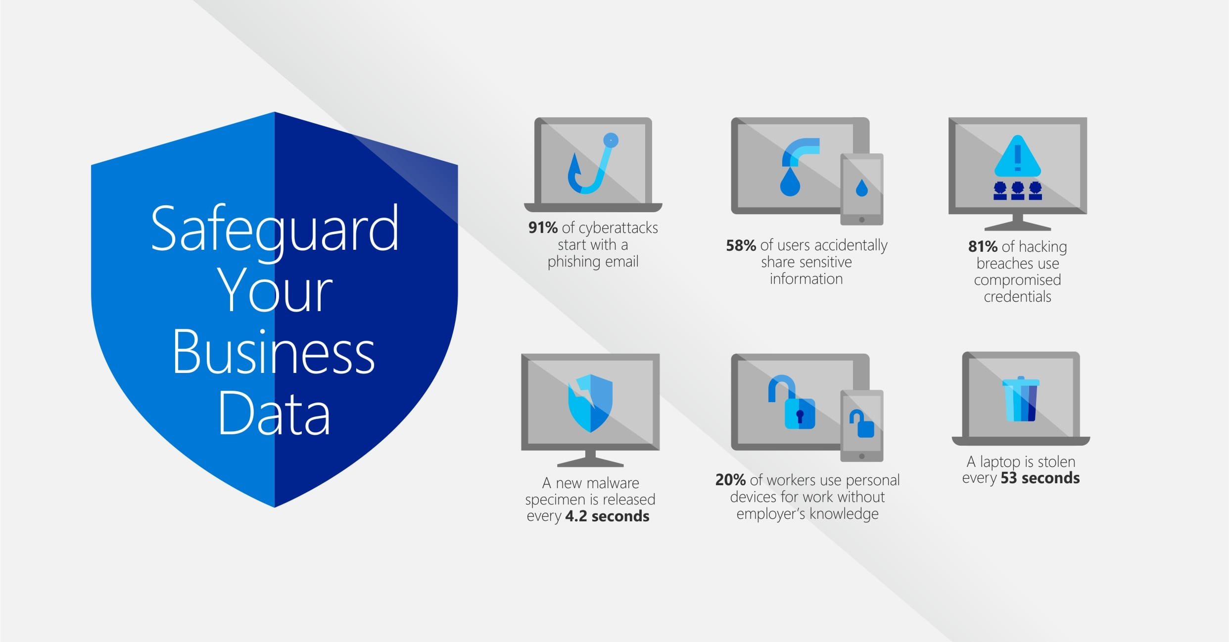How small businesses can safeguard their data