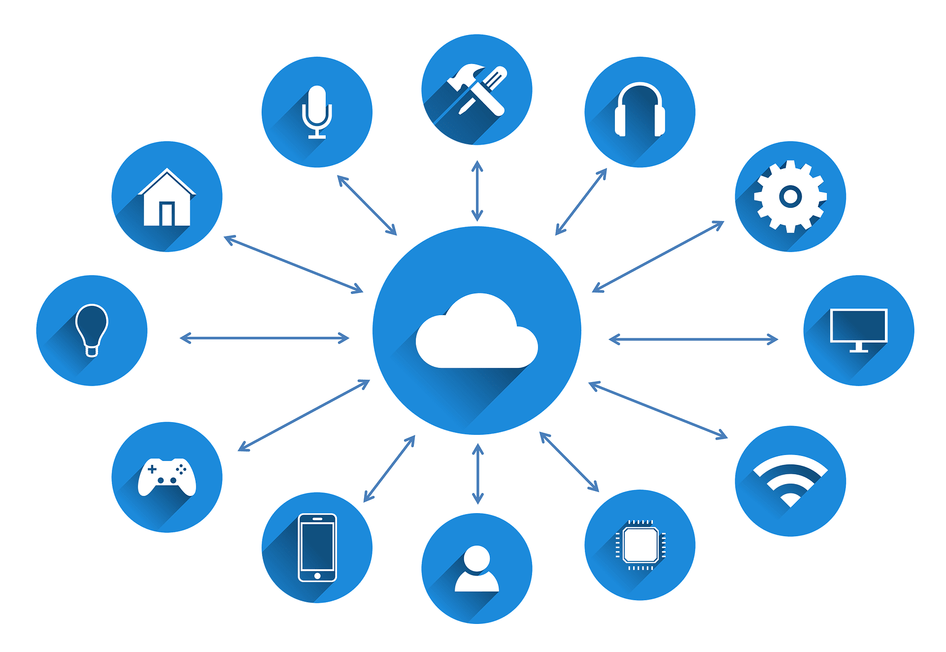 Microsoft Cloud Service Azure migration
