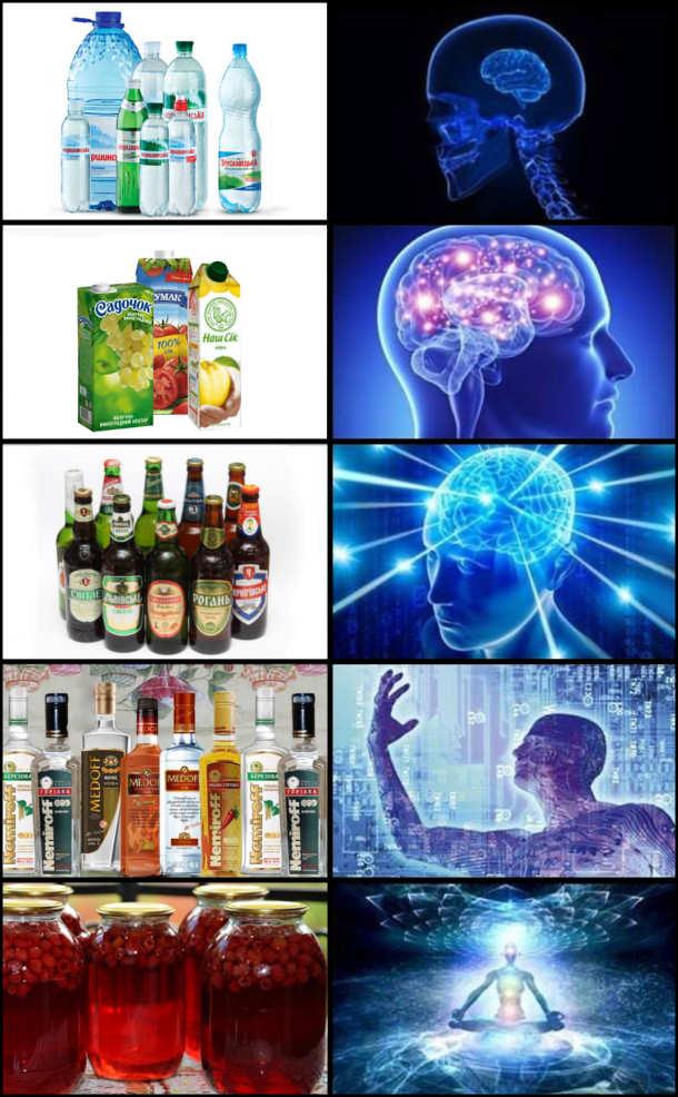 Рейтинг напоїв: вода, сік, пиво, горілка, домашній компот з банки. Мем Expanding Brain
