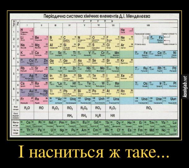 Демотиватор Таблиця Менделєєва. І насниться ж таке...