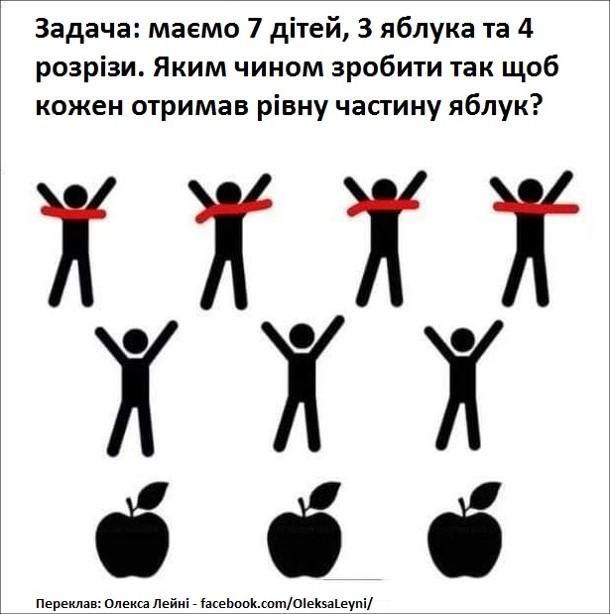 Смішна задача: маємо 7 дітей, з яблука та 4 розрізи. Яким чином зробити так, щоб кожен отримав рівну частину яблук?