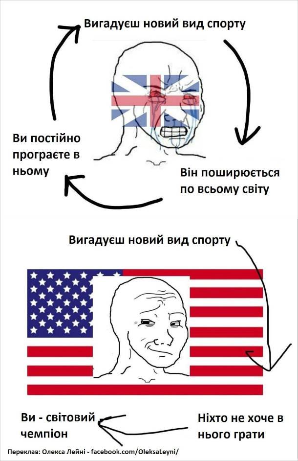 Мем Футбол і американський футбол. Британці: Вигадуєш новий вид спорту, він поширюється по всьому світу, ви постійно програєте в ньому. Американці: Вигадуєш новий вид спорту, ніхто не хоче в нього грати, ви - світовий чемпіон.
