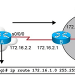 What Is Routing In Computer Network