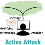 what are the types of attacks in network security
