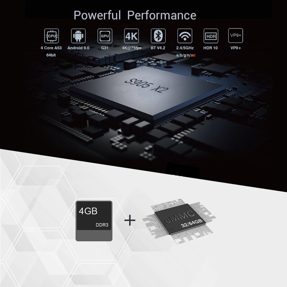 A95X F2 Amlogic S905X2 Android 9.0 4GB RAM 32GB 4K Smart TV Box (11)
