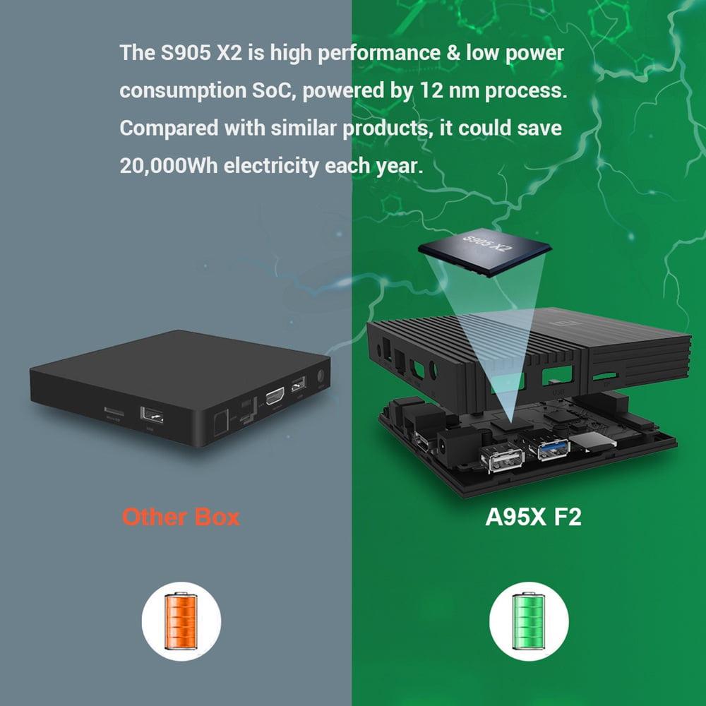 A95X F2 Amlogic S905X2 Android 9.0 4GB RAM 32GB 4K Smart TV Box (6)