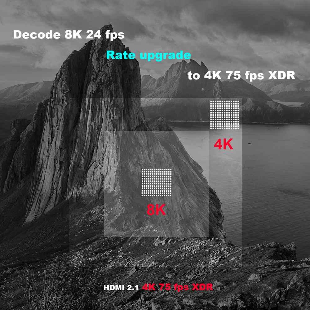 A95X F3 Slim 4GB 32GB Amlogic S905x3 Android 9.0 8K Video Decode Smart TV Box (5)