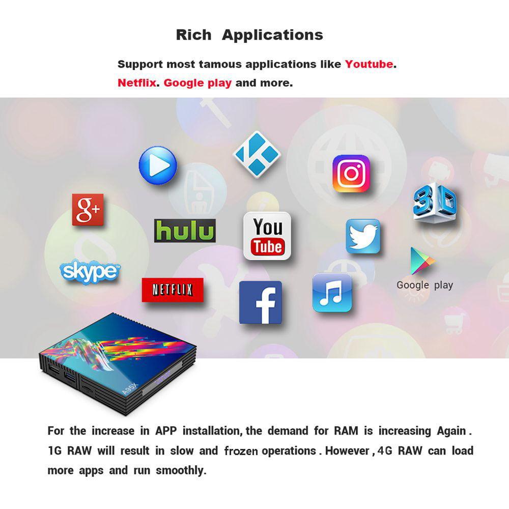 A95X R3 Android 9.0 RK3318 4G RAM 64G ROM 5G WIFI 100M LAN Smart TV BOX (22)