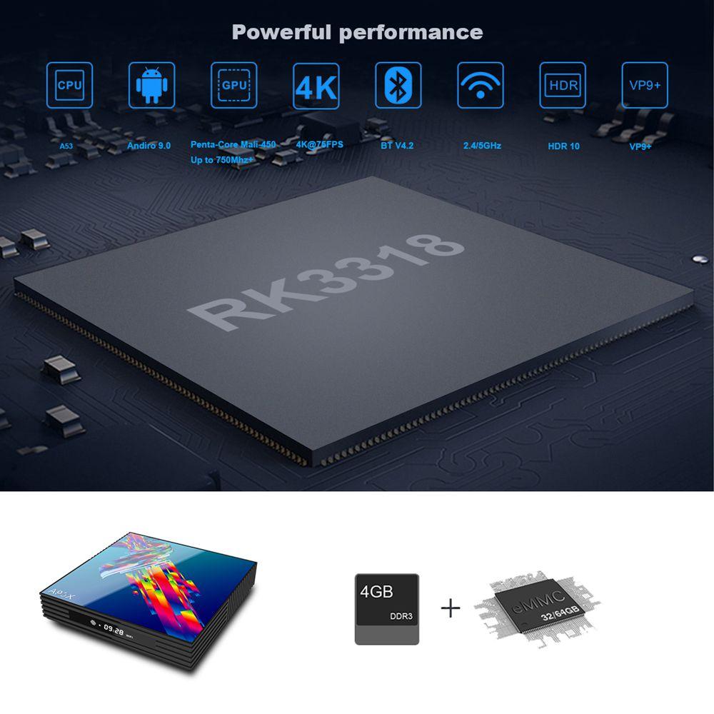 A95X R3 Android 9.0 RK3318 4G RAM 64G ROM 5G WIFI 100M LAN Smart TV BOX (4)