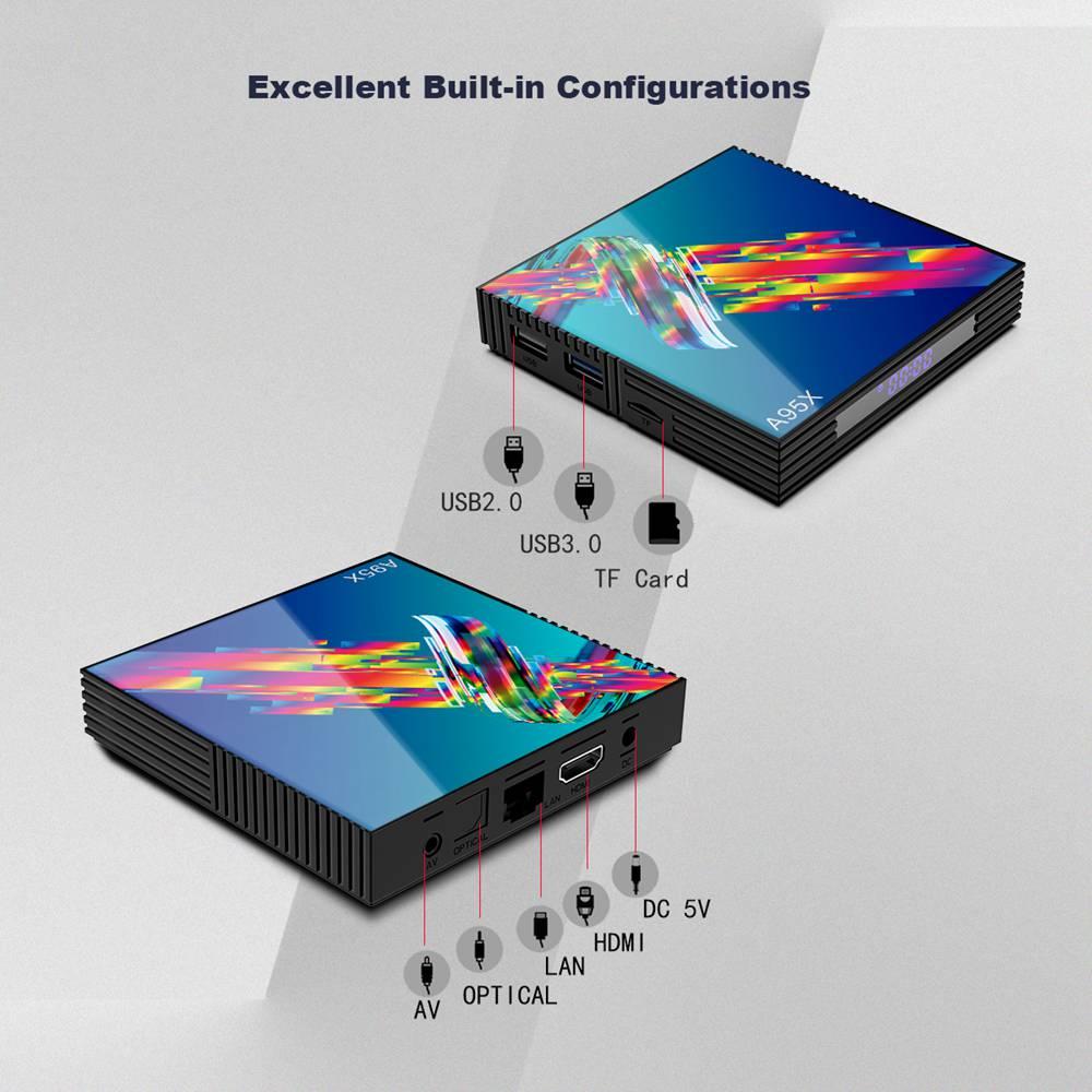 A95X R3 Android 9.0 RK3318 4G RAM 64G ROM 5G WIFI 100M LAN Smart TV BOX (8)