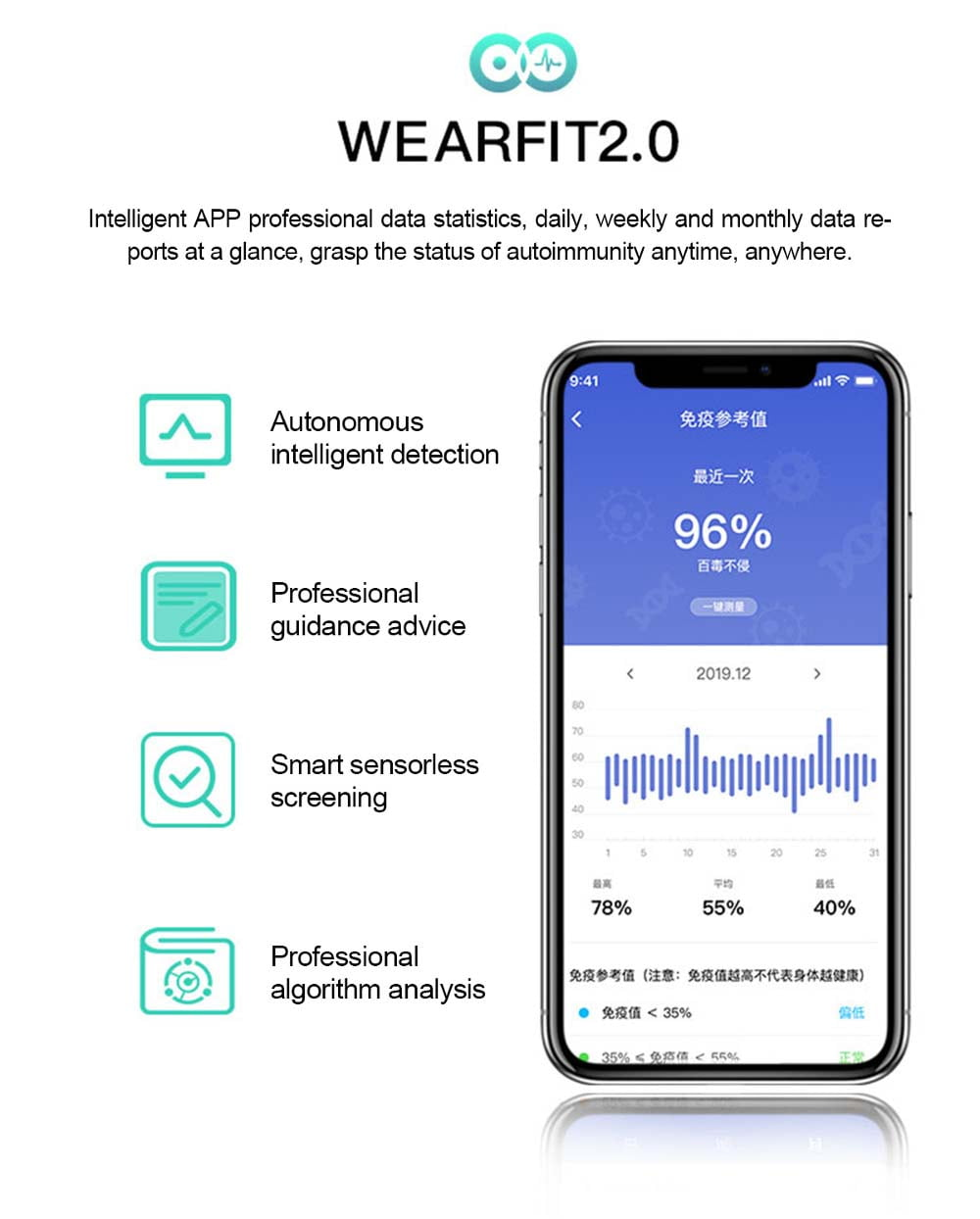 F22 Smart Watch 1.4inch wristband body temperature heart rate (17)