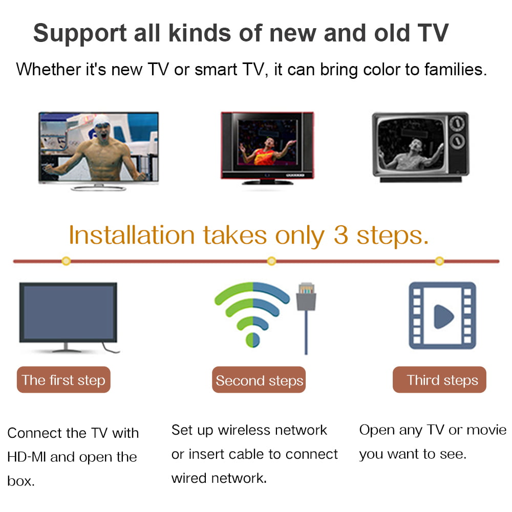 Firefly Q Plus Android Smart TV Box Q plus 64bit Quad H6 2Ghz 4G DDR3 32G flash Android 10 OS 13