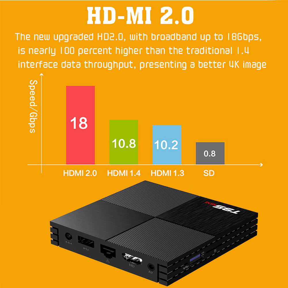 Firefly T95 MINI Android Smart TV Box H6 Quad core cortex A53 2G DDR3 16G flash Android 9.0 OS 19