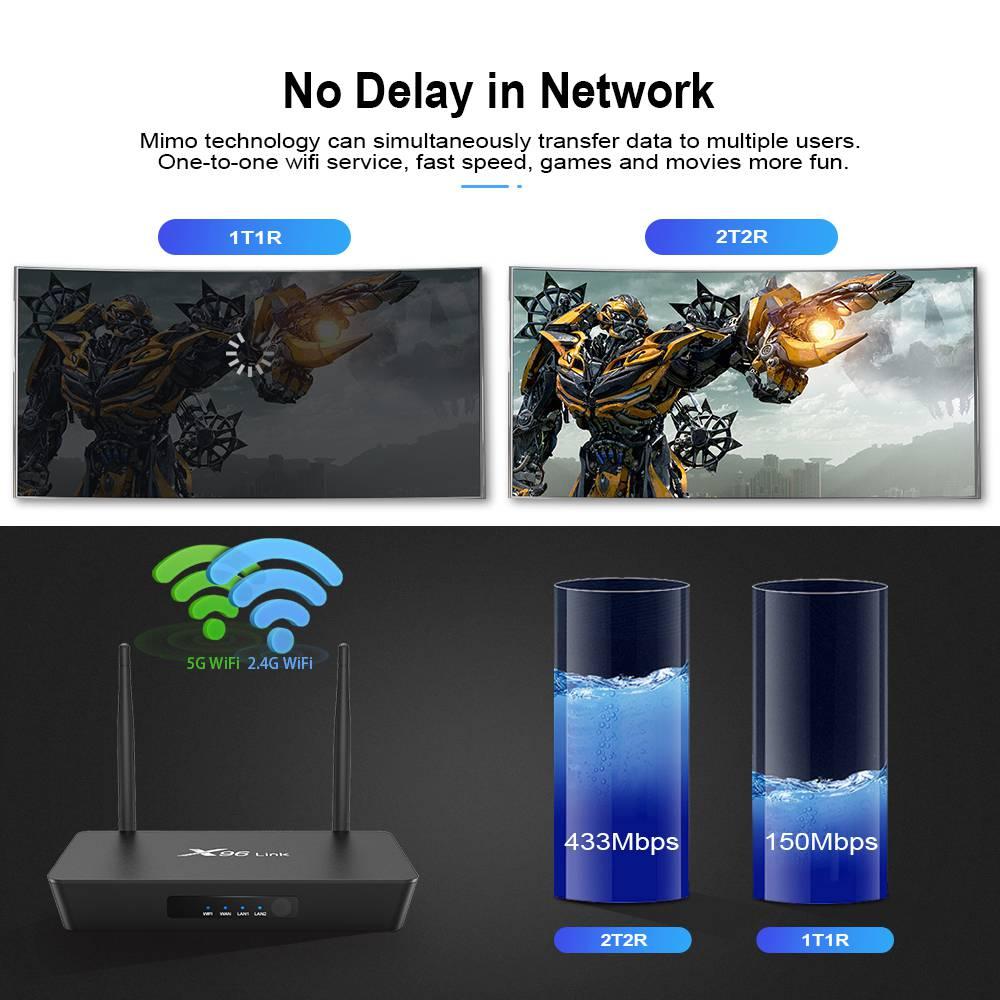 Firefly X96 Link Amlogic S905W 2GB RAM 16GB ROM TV Box With Wifi Router (2)