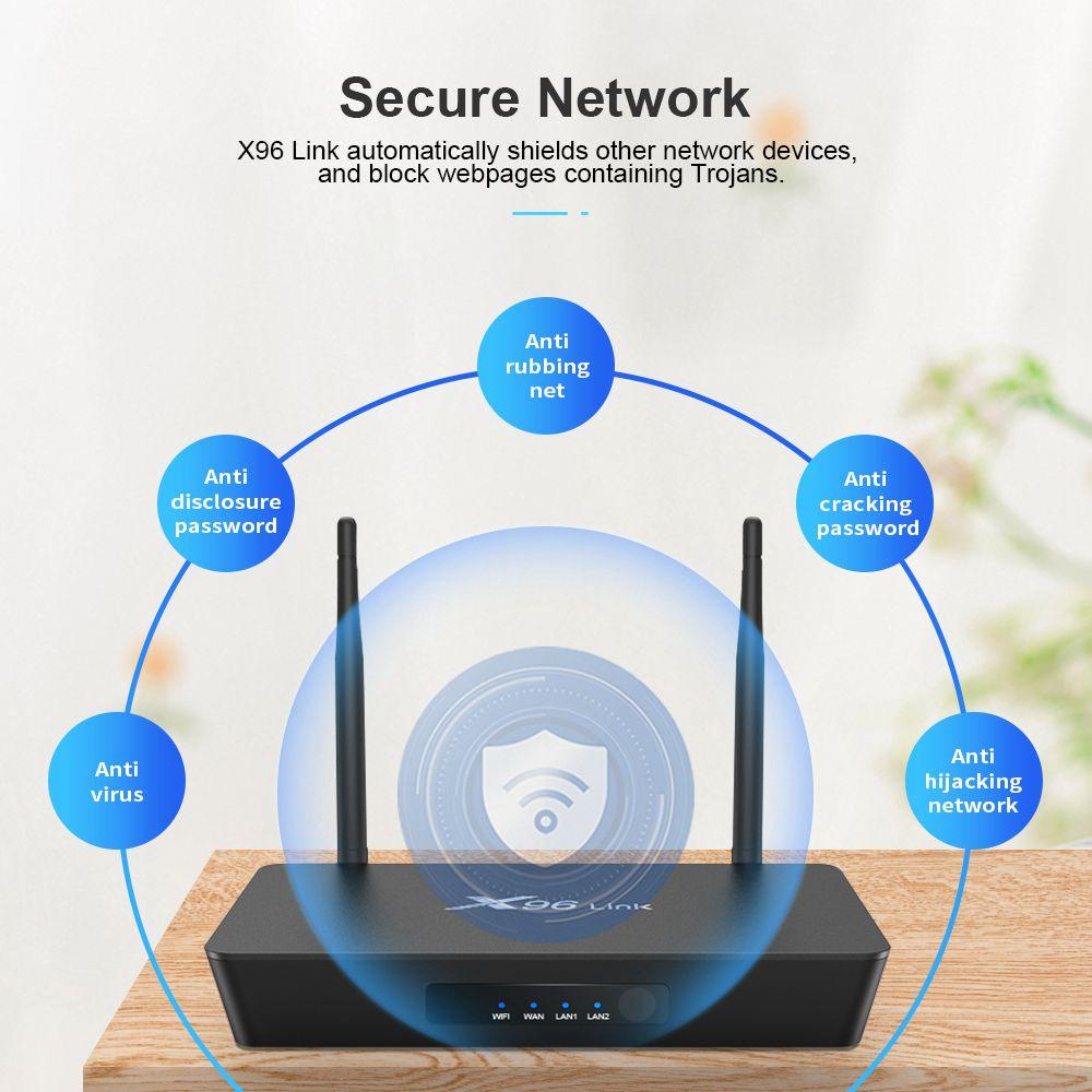 Firefly X96 Link Amlogic S905W 2GB RAM 16GB ROM TV Box With Wifi Router (4)