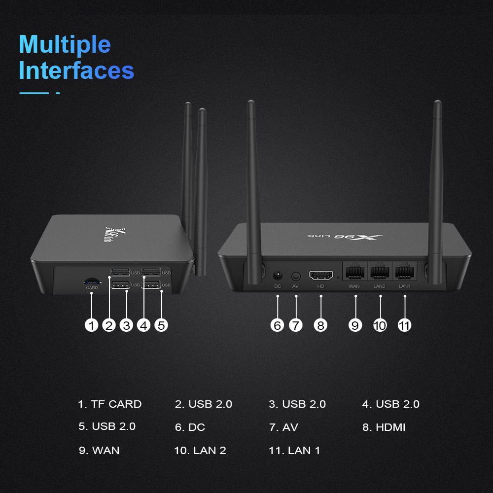 Firefly X96 Link Amlogic S905W 2GB RAM 16GB ROM TV Box With Wifi Router (9)