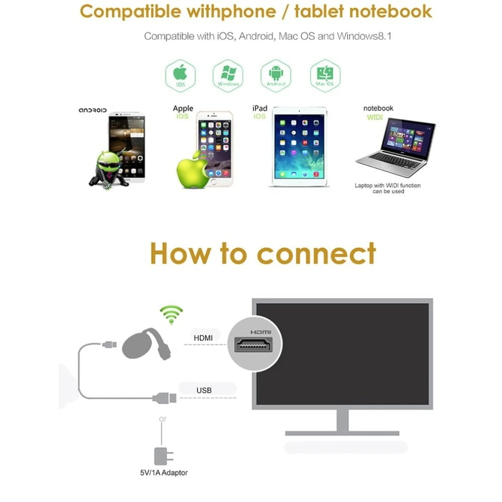 G5A Wireless Display Mirroring Device WiFi Display Screen Mirroring TV Stick (8)