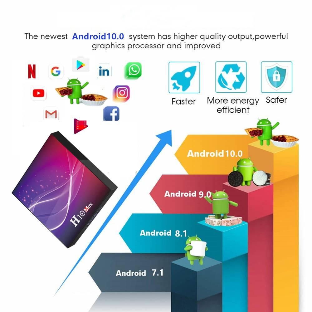 H10 MAX Allwinner H616 4GB RAM 32GB ROM Android 10 Smart TV Box (4)