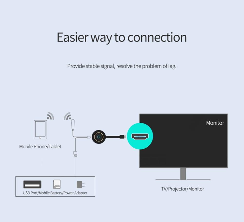 MiraScreen G10A Wireless Display Receiver Plug Play 2.4G 5G WIFI (4)