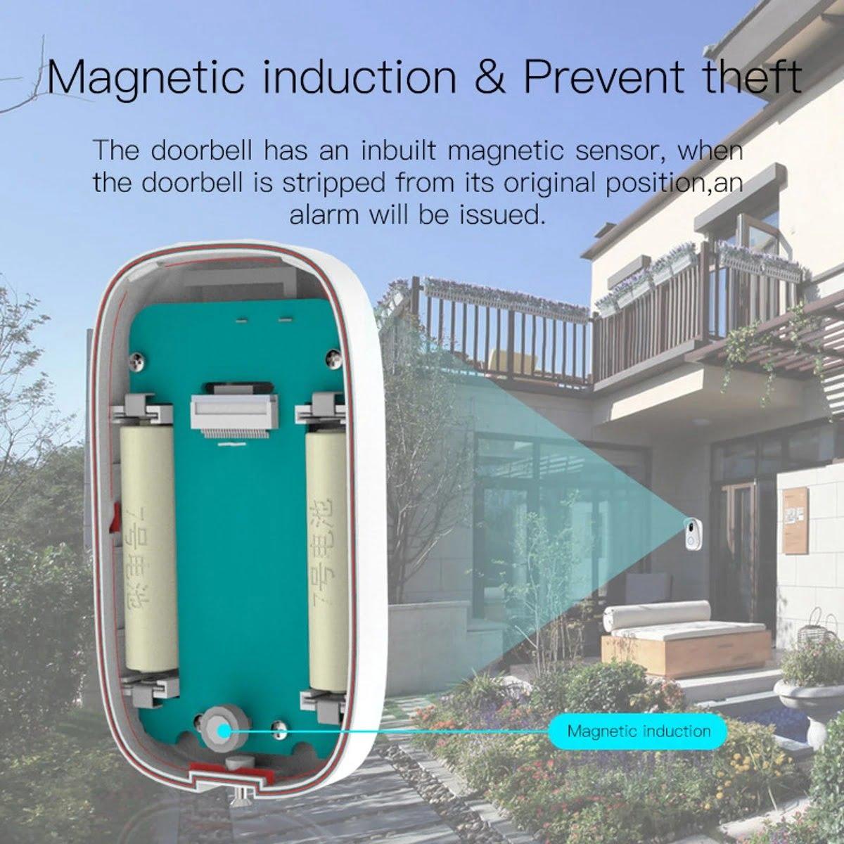 SH02 Smart Wireless Doorbell Lens Video HD Security Camera Night Vision App Control (18)