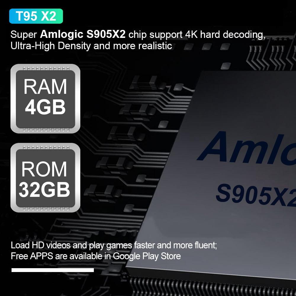 T95 X2 Smart TV Box Amlogic S905X2 Android 8.1 4GB DDR4 64GB (19)