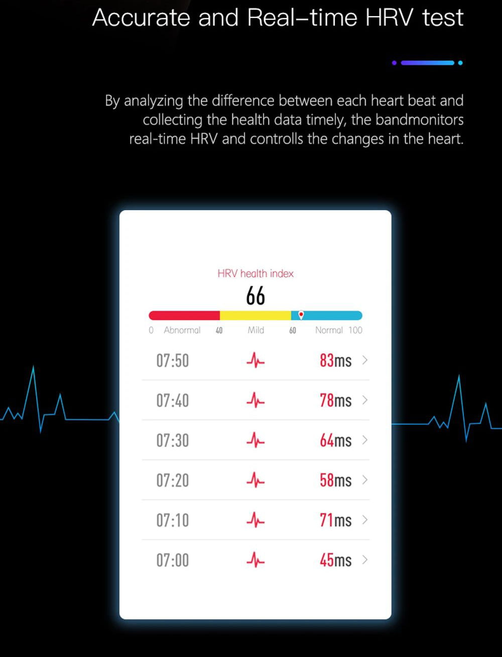 W3 ecg blood pressure heart rate spo2 heart health monitor (10)