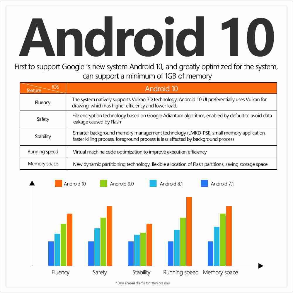 X96Q Allwinner H313 2GB RAM 16GB ROM Android 10 4K Smart TV BOX (4)