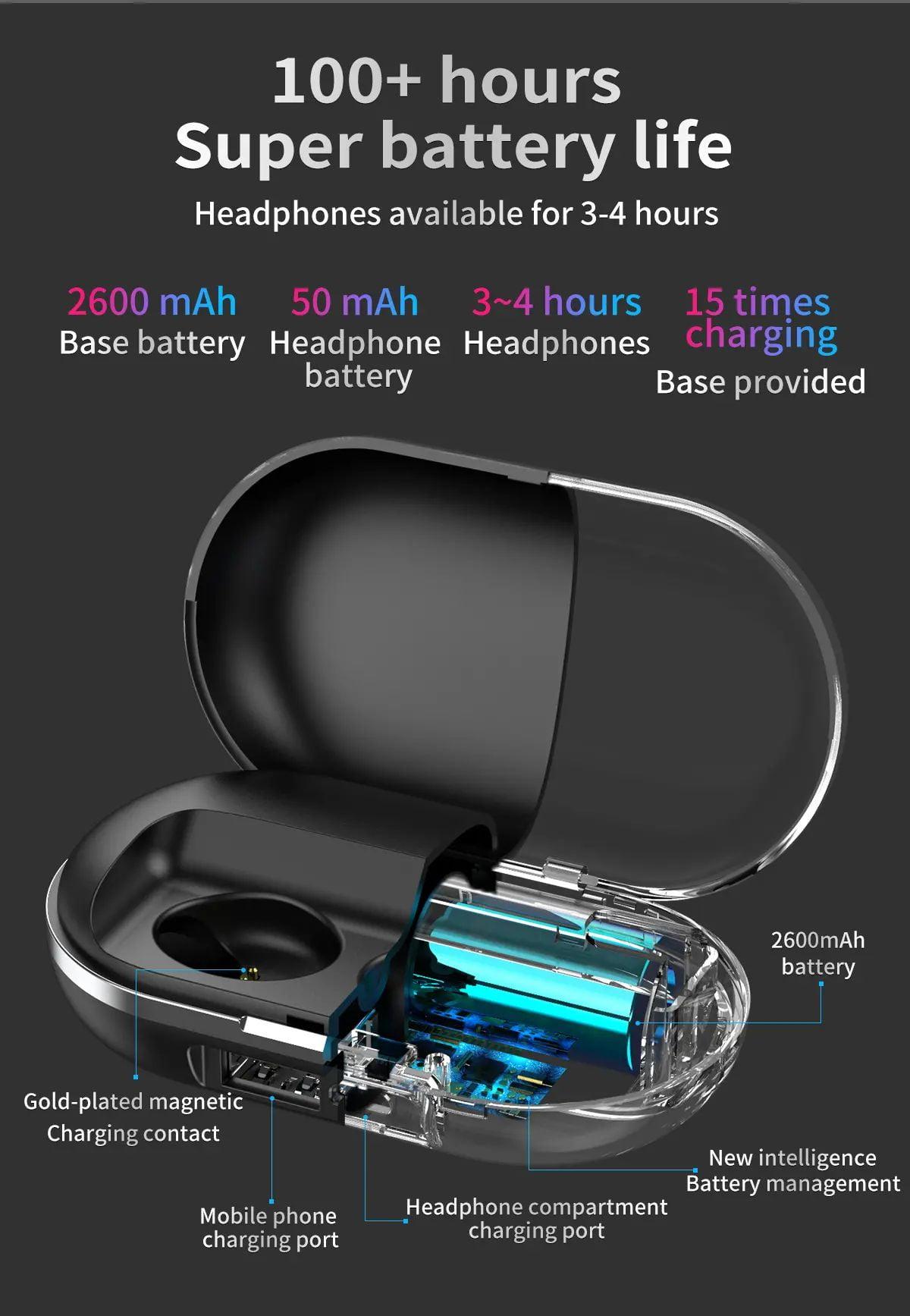 ZLT01 TWS Earphone wireless bluetooth 5.0 (12)